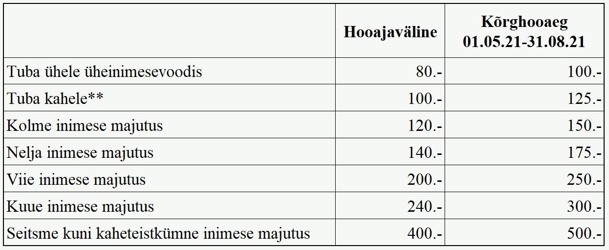 hinnakiri